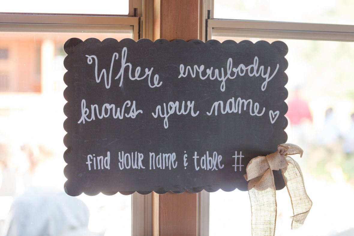 chalkboard_sign_where_everybody_knows_your_name.jpg